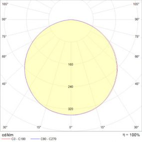 Danoub 2 Photometric